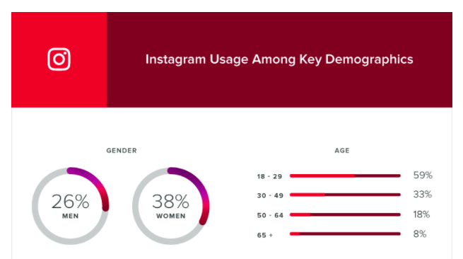 instagram-demographics.png